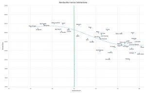 REnda+atur-vs-sobiranisme2
